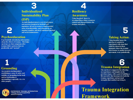 Expressive Trauma Integration (ETI) - An Intervention Framework