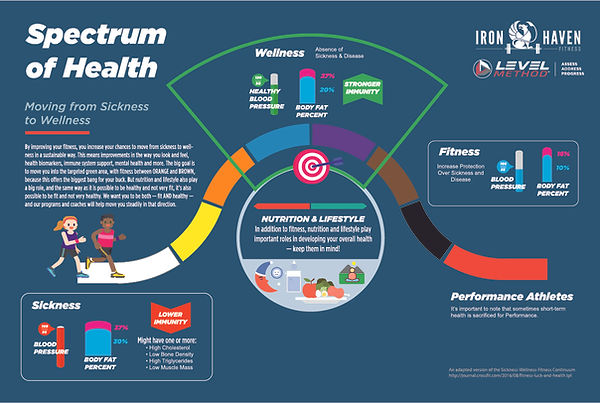 Spectrum-HealthArtboard 1.jpg