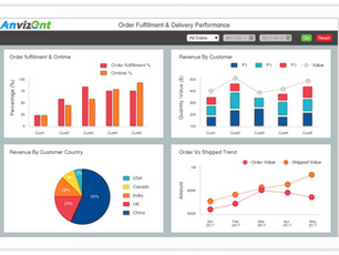 Webinar: Anvizent Analytics