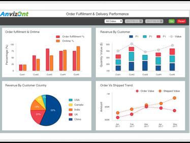 Anvizent Analytics Webinar