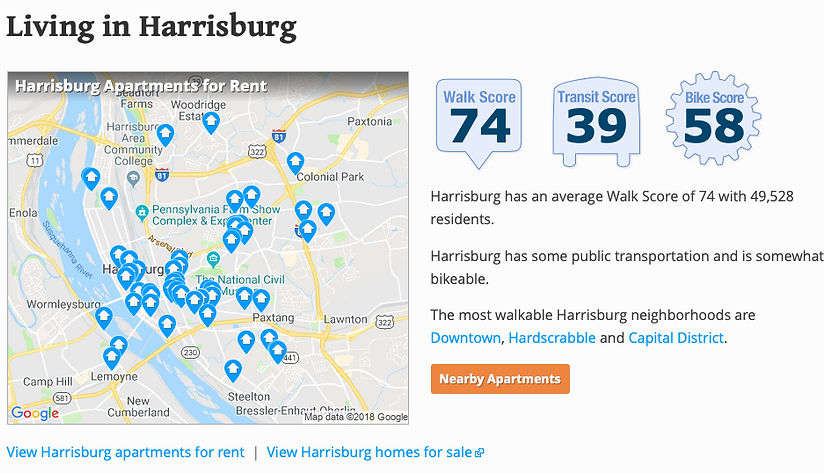 Overall WS Harrisburg.png