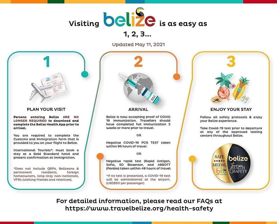 May 11 2021 Travel Belize Infographic.jp