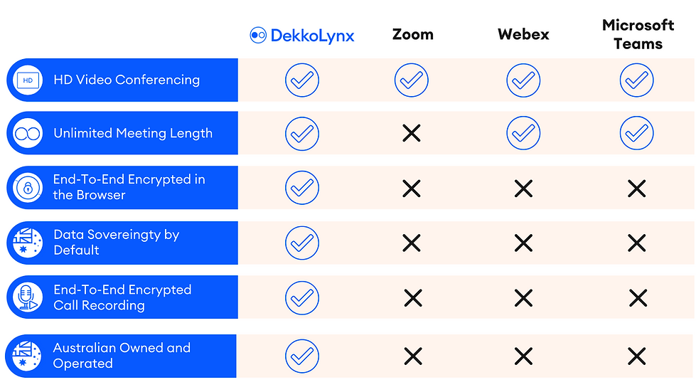 Dekko Product Comparison Charts (4).png