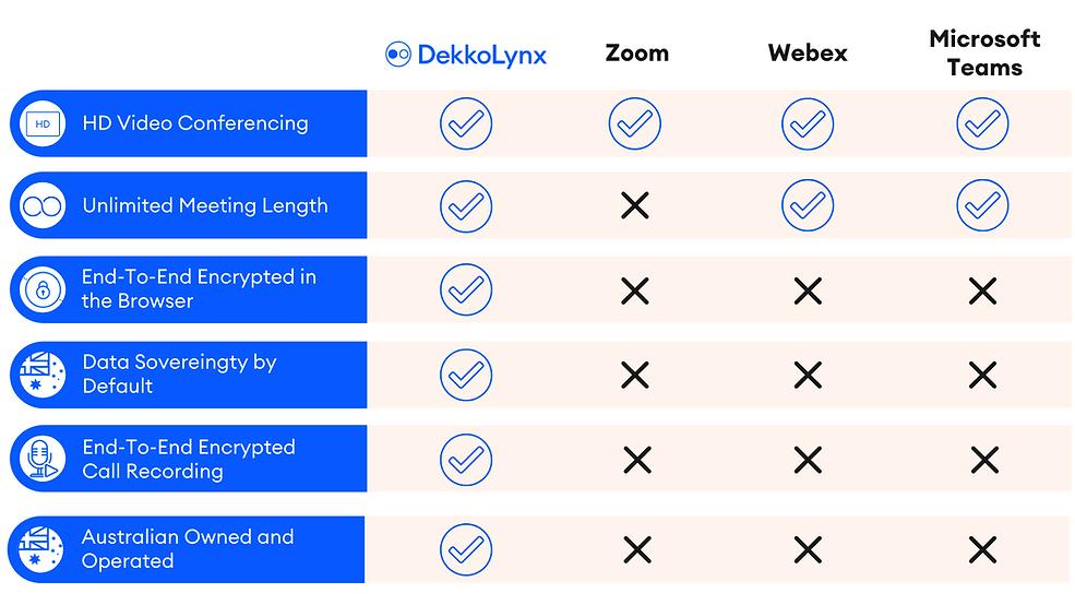 Dekko Product Comparison Charts (4).png