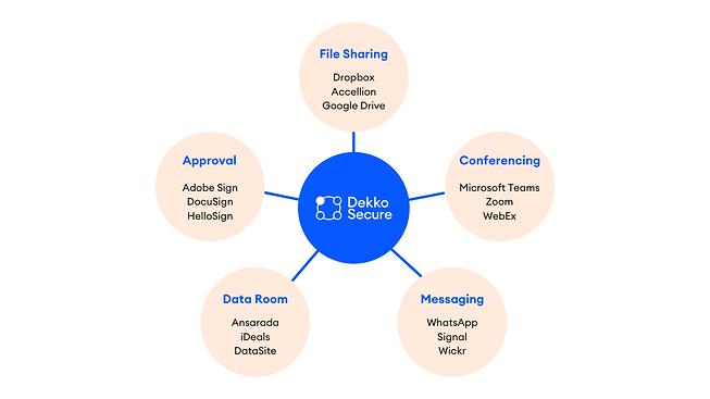 Microsoft Teams Zoom WebEx (6).png