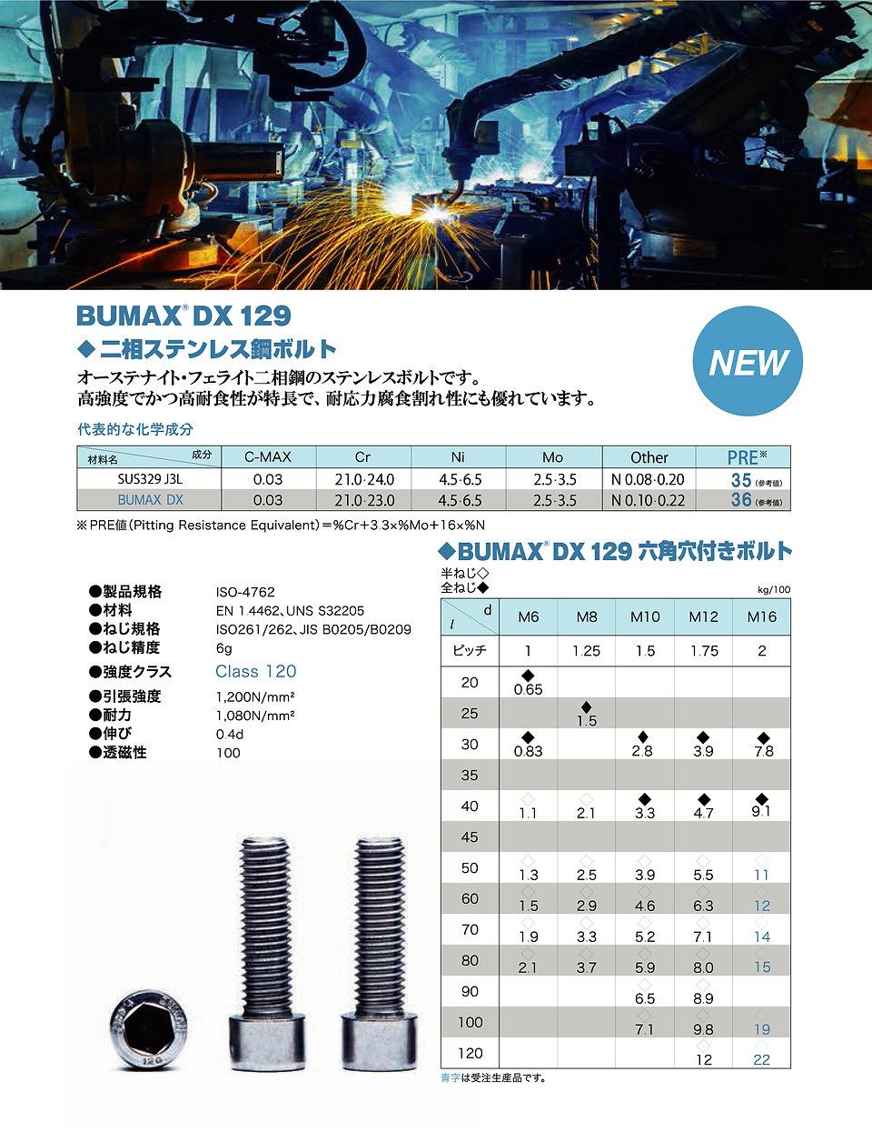 BUMAXDX129