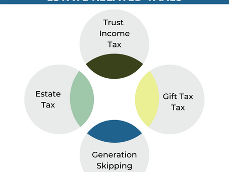 4 Estate Related Taxes for High Net Worth Individuals