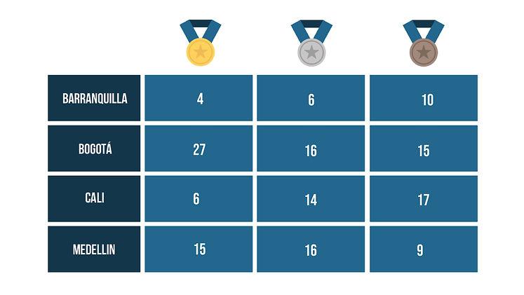 Medallero_Mesa de trabajo 1.jpg