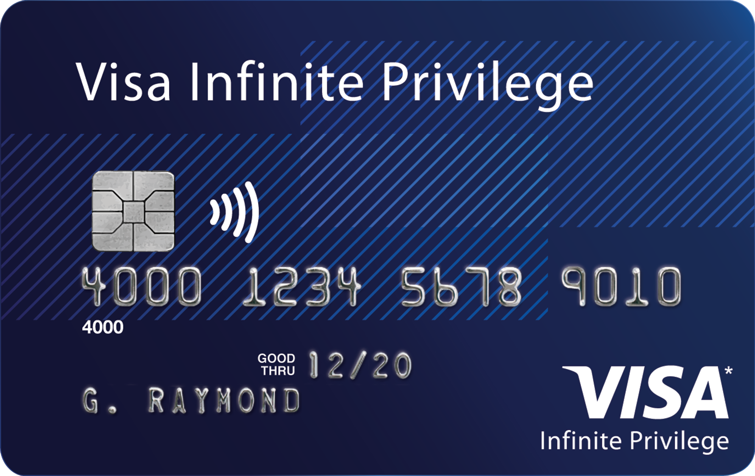 Dual Interface Card - Banking Cards