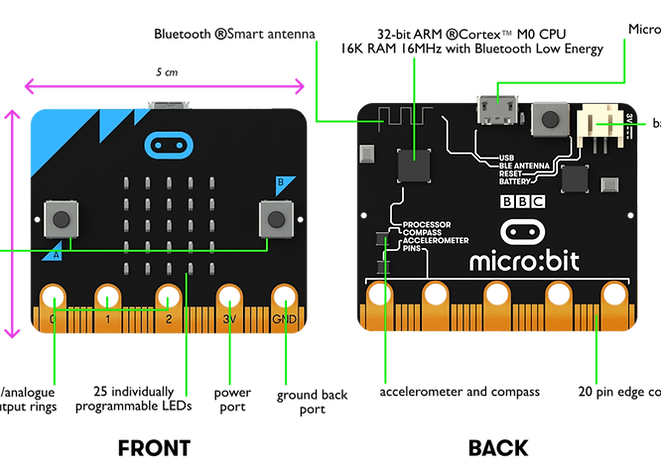 microbit-hardware.png