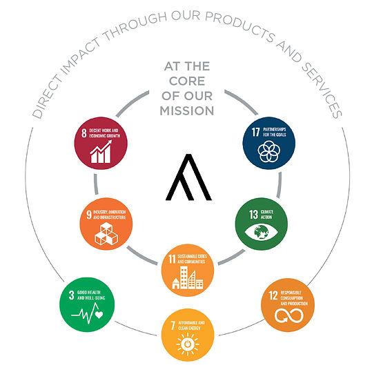 SDG_novalume.jpg