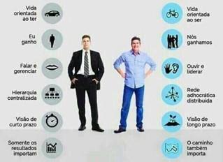 News 40 - Espiritualidade e Negócios