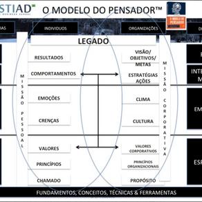 #041 - O Desafio do Planejamento Estratégico e o Modelo do Pensador