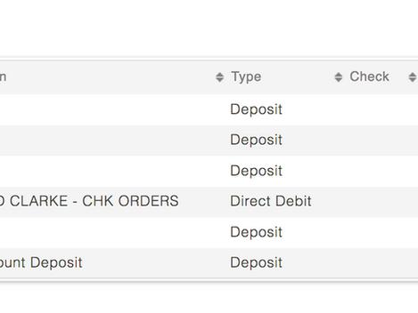 Current Financials