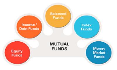 Debt-Mutual-Funds.png