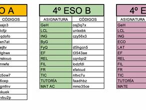 Códigos Google Classroom 4º de ESO