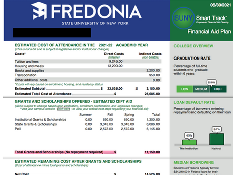 College Planning Case Study | SUNY Fredonia Student Ups Financial Aid from $705.00 to HOW MUCH??