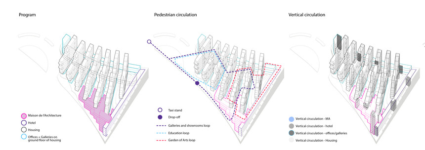 Circulation_lanscape diagram-02.jpg