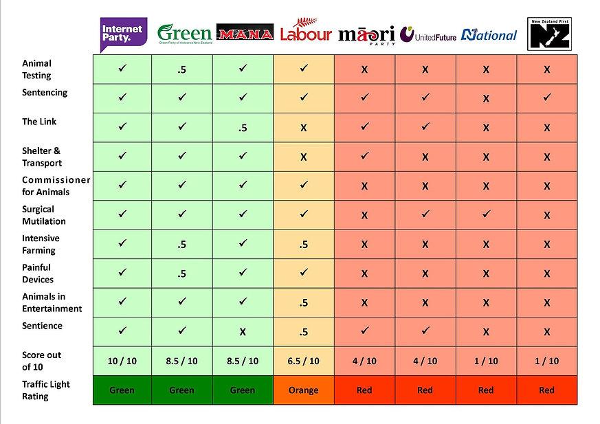 2014 Chart.jpg