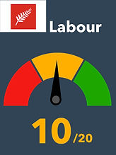 LabourScore.jpg