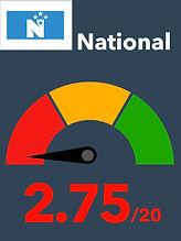 NationalScore.jpg