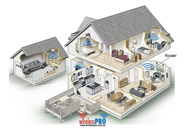 wifi solution for a big house. Black Bedroom Furniture Sets. Home Design Ideas