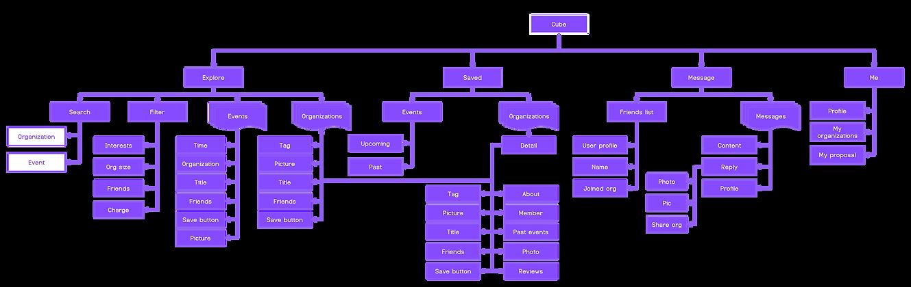 Blank Diagram.png