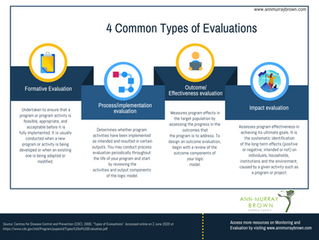 Exploring the Different Types of Evaluations