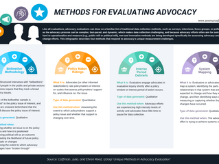 Methods For Evaluating Advocacy