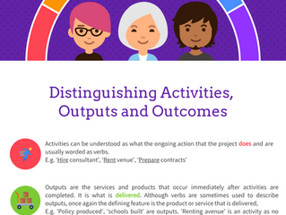 Spotting the Difference: Activity, Output and Outcome