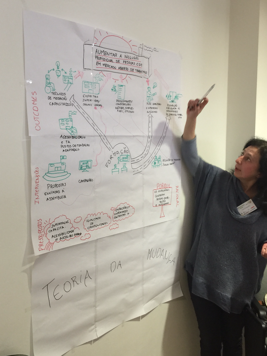 Theory of Change Workshop