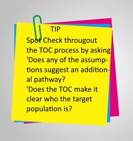 Tip: Spot Check
