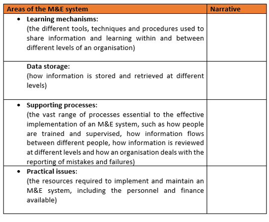 table 5 shows a completed template that captures a me system for a complex organisation that has interventions across various sectors at the global