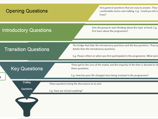 Focus Groups: Questioning Strategy