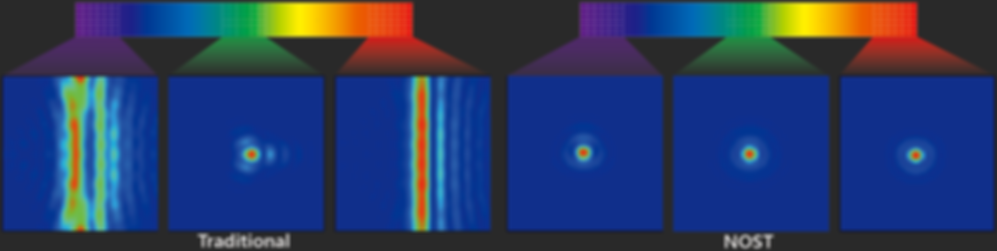 aberration_corrected_spectrograph.png
