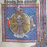 Thematic Dossier: About Uses (and Abuses) of Medieval History