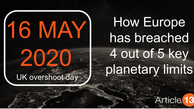 PLANETARY BOUNDARIES: UK OVERSHOOT DAY - 4 OUT OF 5 KEY PLANETARY LIMITS BREACHED