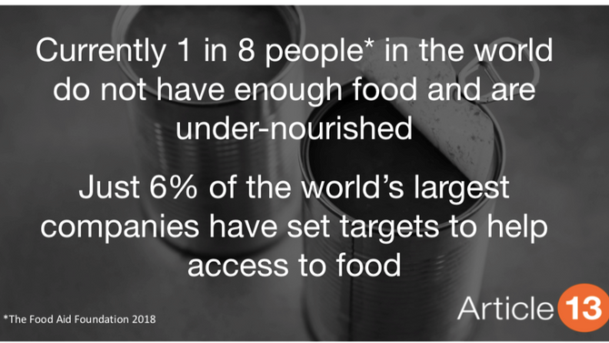 SOCIAL THRESHOLD #12 ACCESS TO FOOD: Not just a low-income country problem