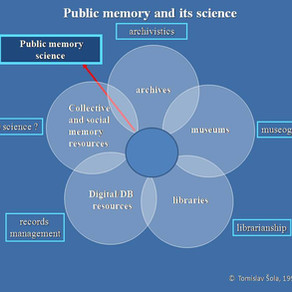 Public memory and its Science