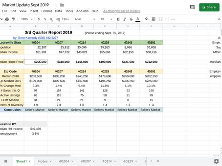 End of Quarter Update - Q3 2019
