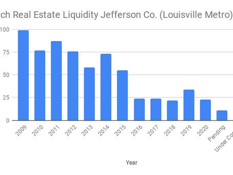 Brett's Real Estate News & MLS Deals 4/20/2020