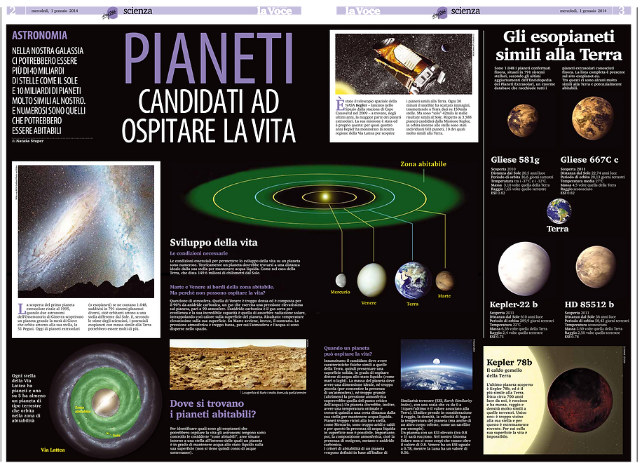 Potentially habitable planets. Concept, text and visual content development.
