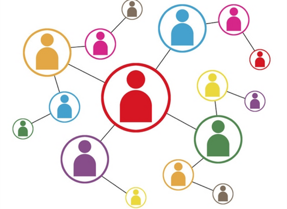 Making connections and networking