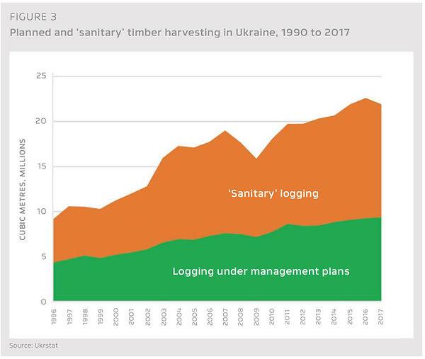 sanitary logging.jpg