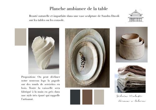 planche d'ambiance restaurant nature terre Japon par Silvia Violati, Décoratrice UFDI sur Paris 9e (75) et Rome