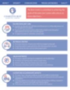 CHB Strategic plan 2.jpg