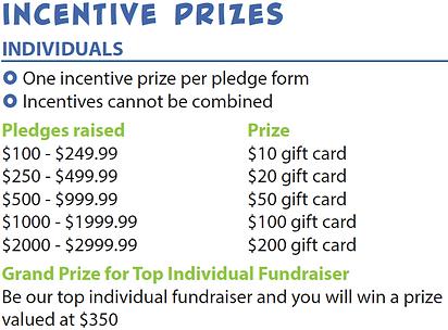 Incentives Ind.png