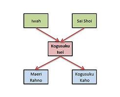 Linea Kogusuku Isei.JPG