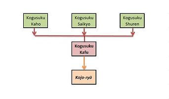 Linea Kogusuku Kafu.jpg