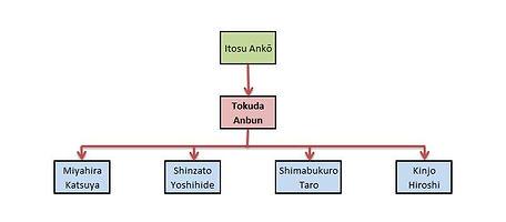 Linea Tokuda Anbun.jpg
